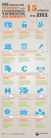 procilon infografik it-sicherheit pm